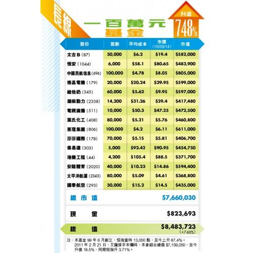 朱晉民100萬-股票倉 20180101